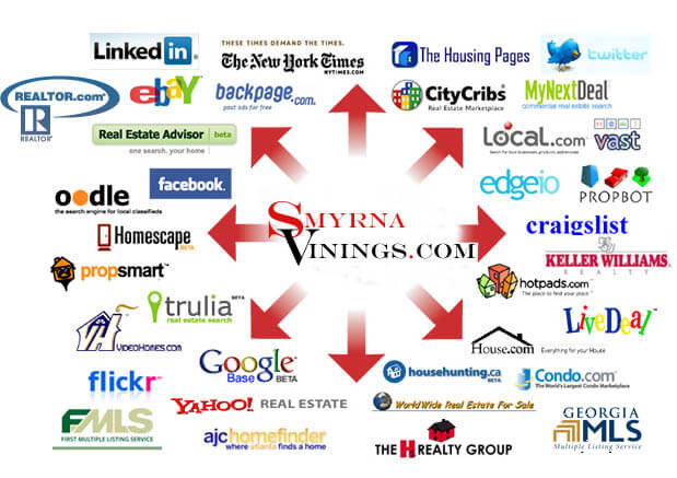 smyrna-vinings-home-internet-marketing