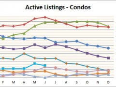 Smyrna Vinings Home Sales as Hot as Summer